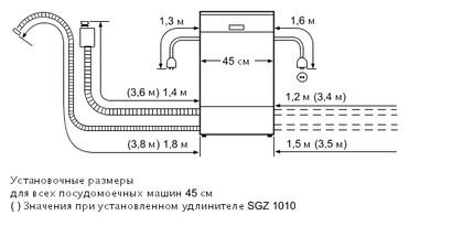 Bosch Spv 40e10 Инструкция - фото 7