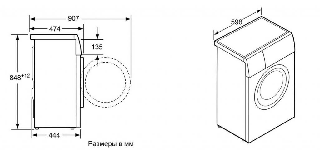 Размеры узких стиральных машин