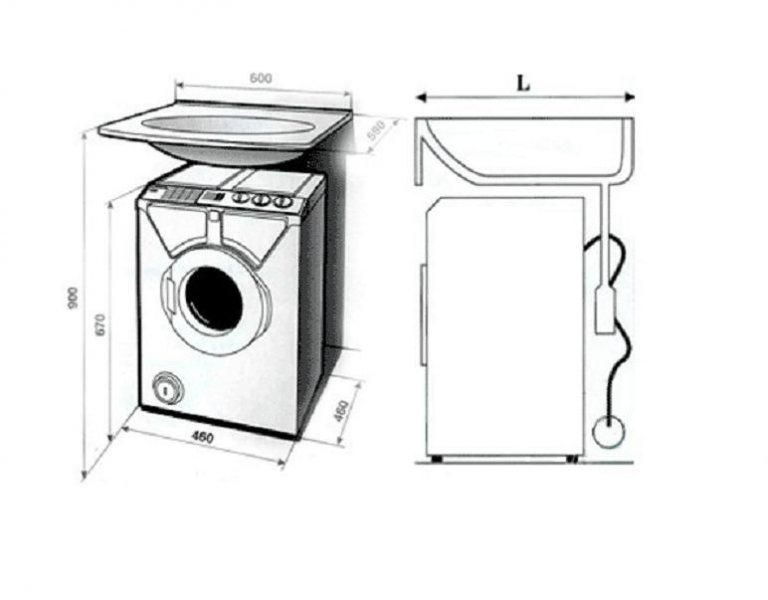 разобраться стиральные машины маленького размера автомат связанная