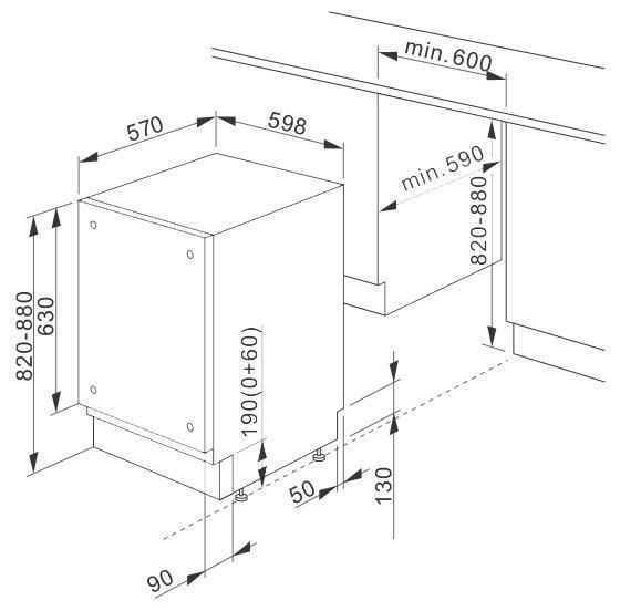 Стандартные размеры встраиваемых посудомоечных машин схема